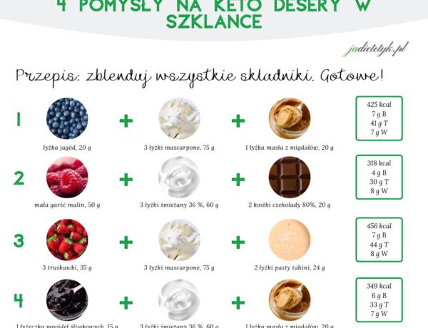 4 pomysły na keto desery w szklance jadietetyk