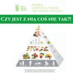 Czy z Piramidą Zdrowego Żywienia jest coś nie tak?